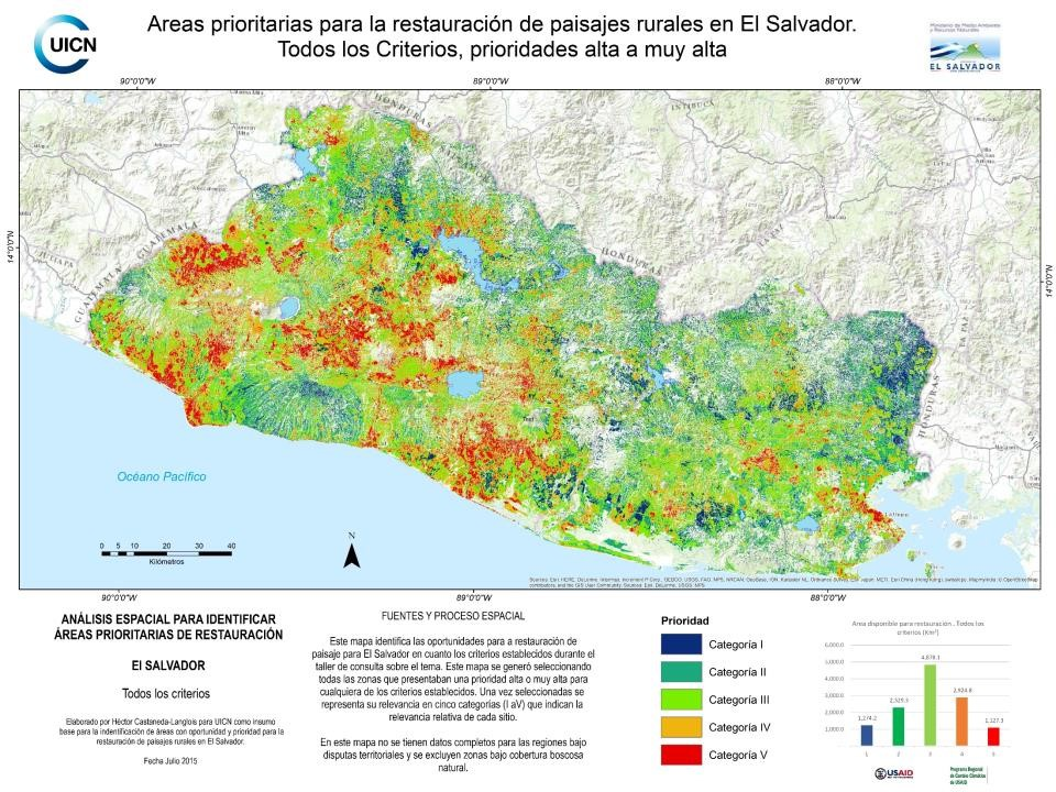 El Salvador opportunity map