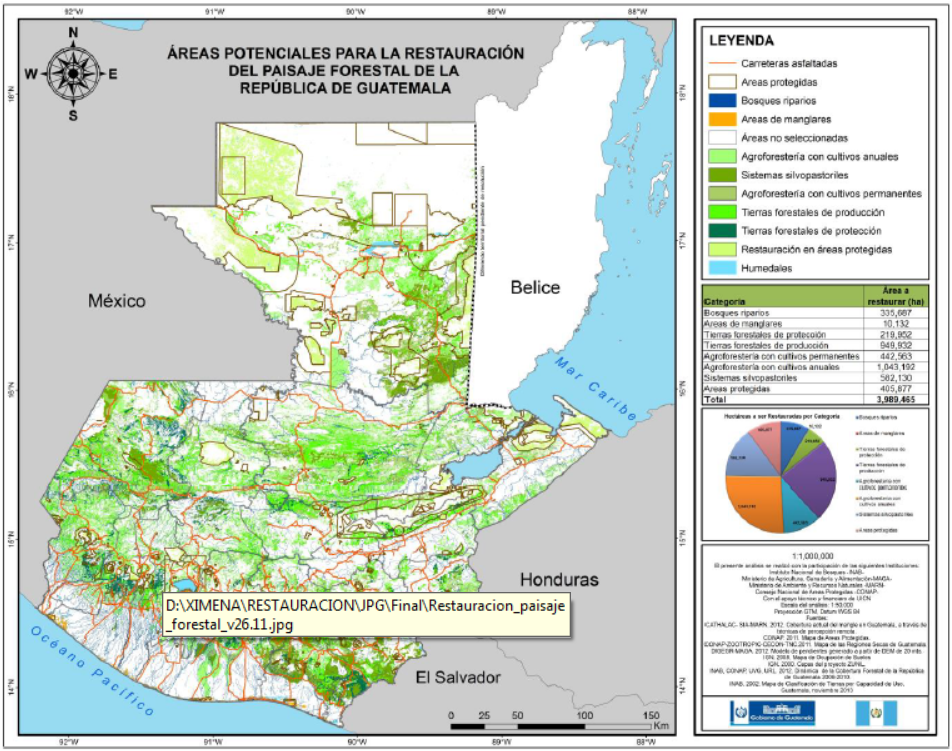 Guatemala opportunity map
